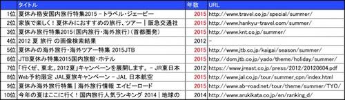 2012-url-1