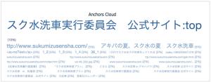 anchor-cloud