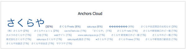 anchor-cloud