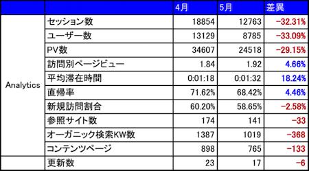 bakake-1505-2