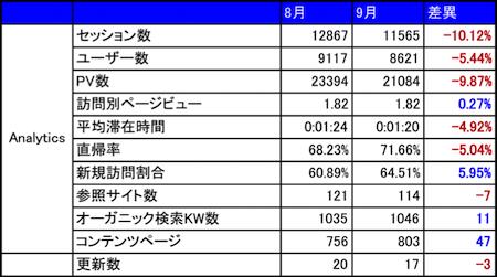 bakake-150902