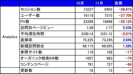 bakake-1511-02