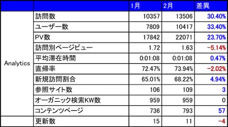bakake-1602-2
