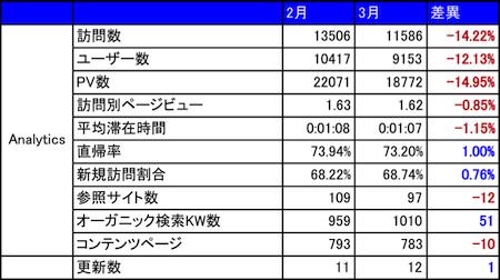 bakake-1603-2