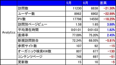 bakake-1606-2