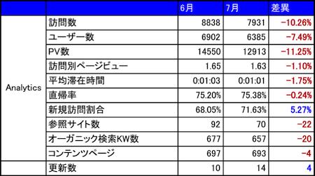 bakake-1607-2