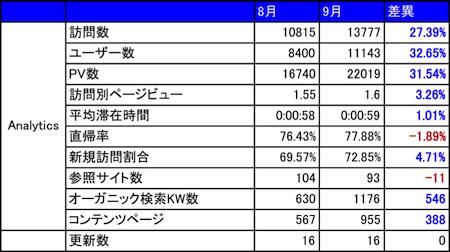 bakake-1609-2