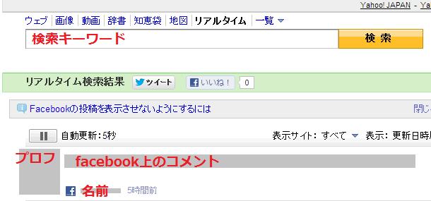 facebookのリアルタイム検索