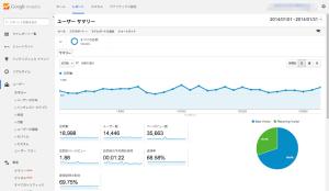 google-analytics-140220
