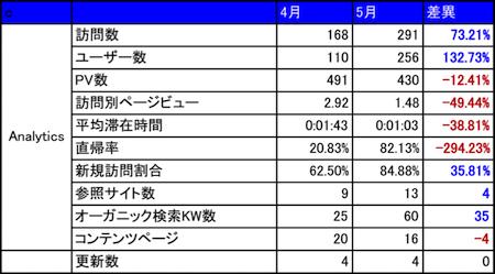 nayami-1505-2