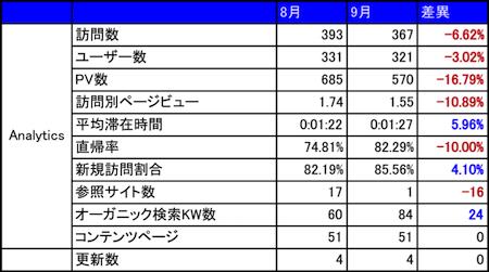 nayami-1609-2