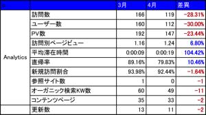 news-1404-2