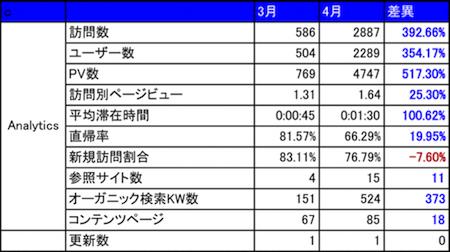 news-1504-2