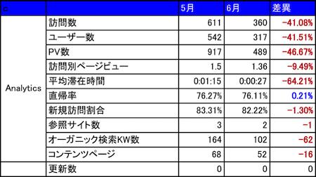news-1506-2