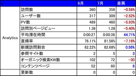 news-1507-2