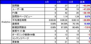 news1310-1