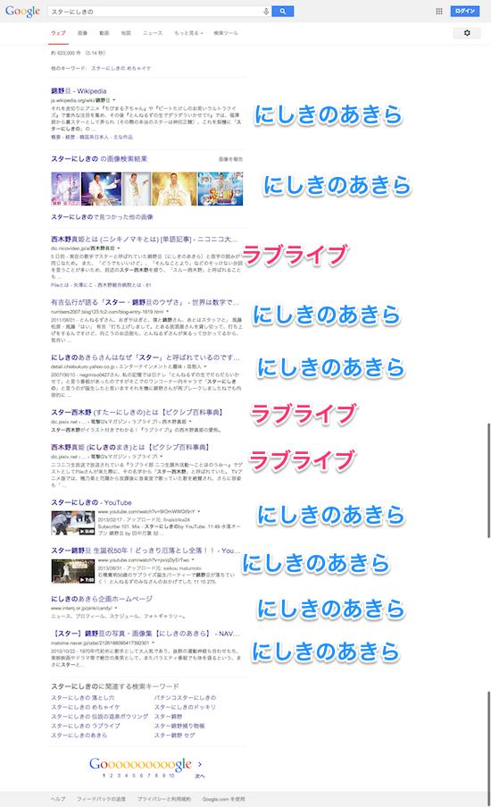 nishikino