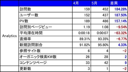 sake-1505-2