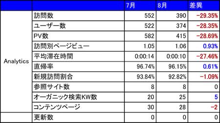 sake-150802