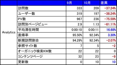 sake-151002
