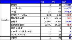 sake1309