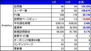 sake1310-1
