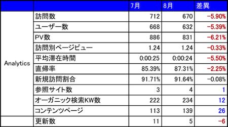 sake1408-2