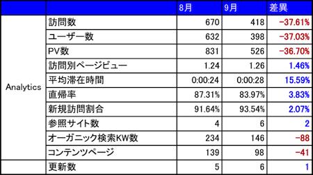 sake1409-2