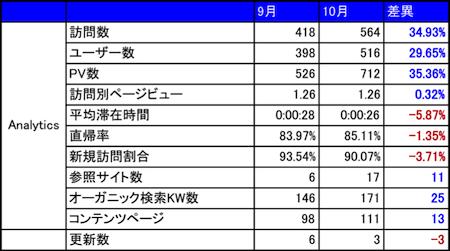 sake1410-2