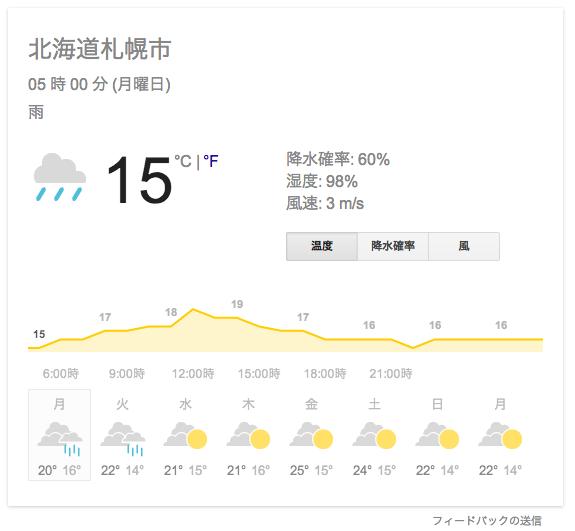 sapporo-weather