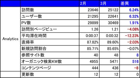 shigoto-1503-2