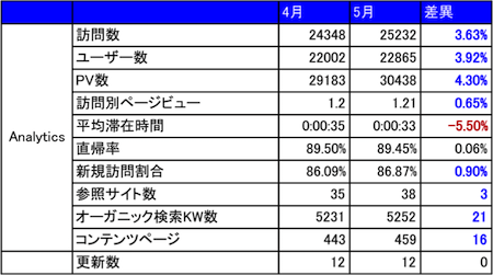 shigoto-1505-2