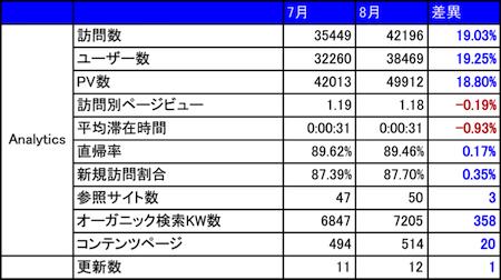 shigoto-1608-2