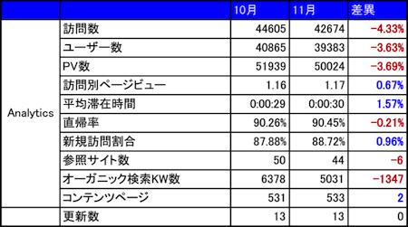 shigoto-1611-2