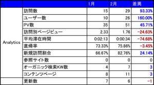 taiken-1402-2