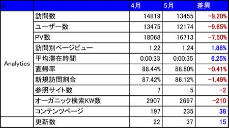 taiken-1505-2