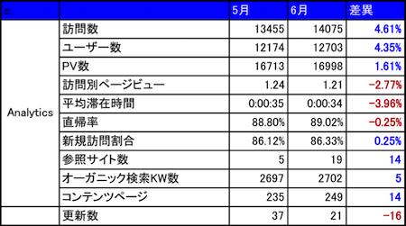 taiken-1506-2