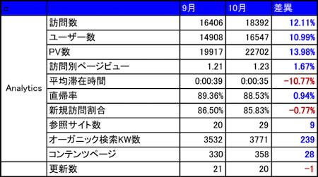 taiken-151002