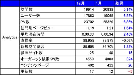 taiken-1601-2