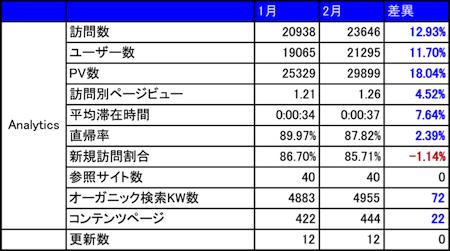taiken-1602-2